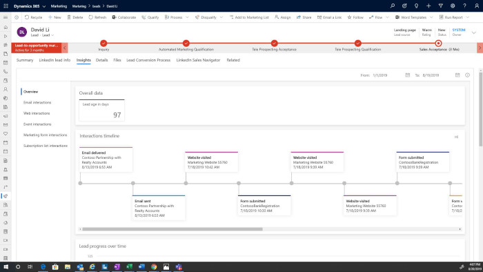 Customer Single View with Dynamics 365 Marketing by DIS